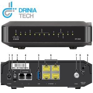 Cisco epc3925.jpg 11 DriniaTech